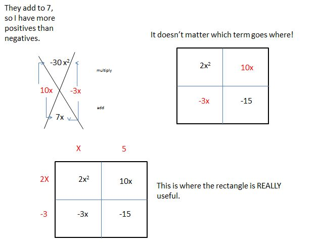 variable practice worksheet