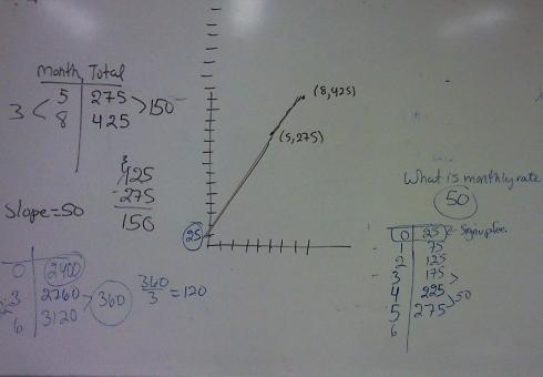 Mathsupportdatamodel1
