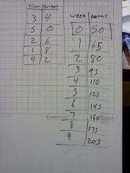 MathSupportdmstudentwork3