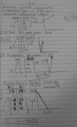 StudentSampleModeling