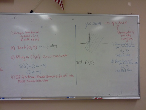 GraphingInequalities