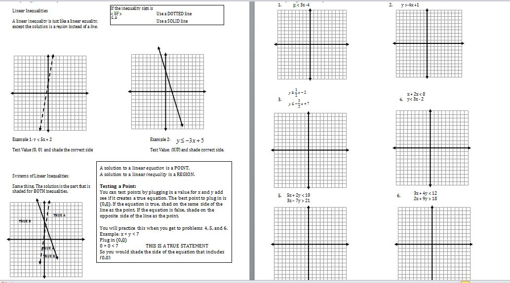 Modeling Linear Inequalities – System of Linear Inequalities Worksheet