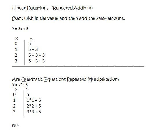 Exponential Word Lesson Problems Function