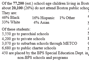 bostonenrollment