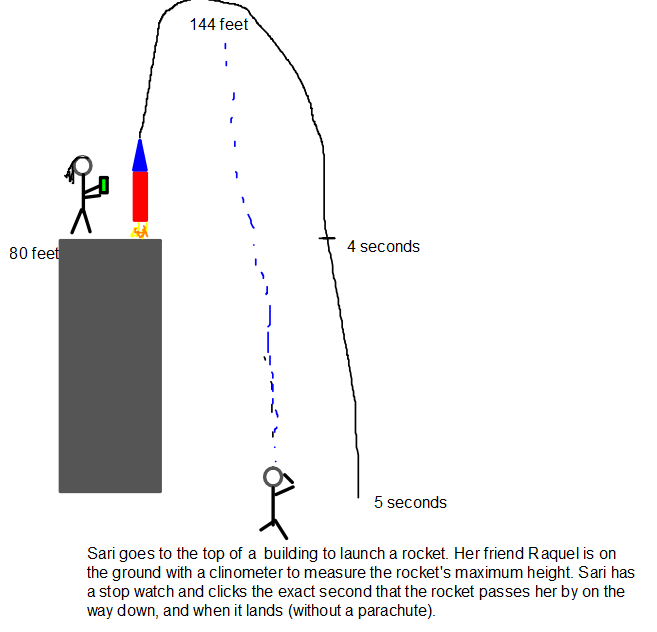 Quadratic Problems - Projectile Motion