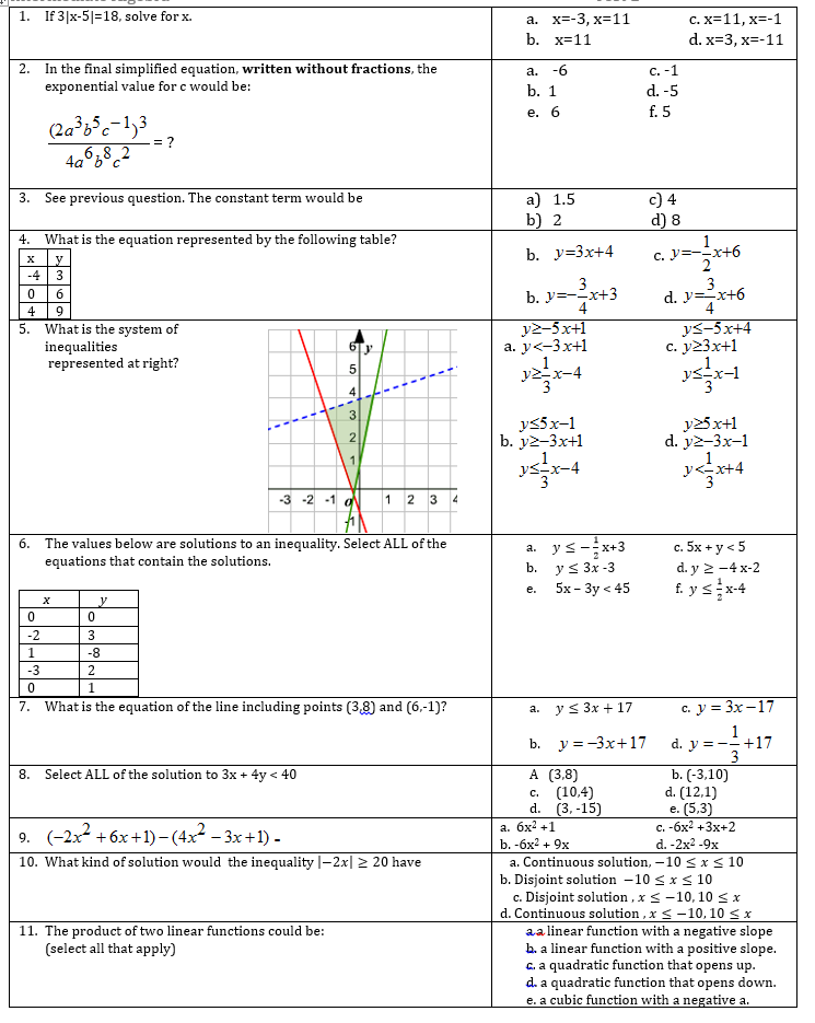 Printables Common Core Algebra 1 Worksheets common core educationrealist page 1 had