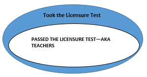 licensuretestpic