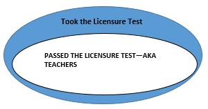 licensuretestpic