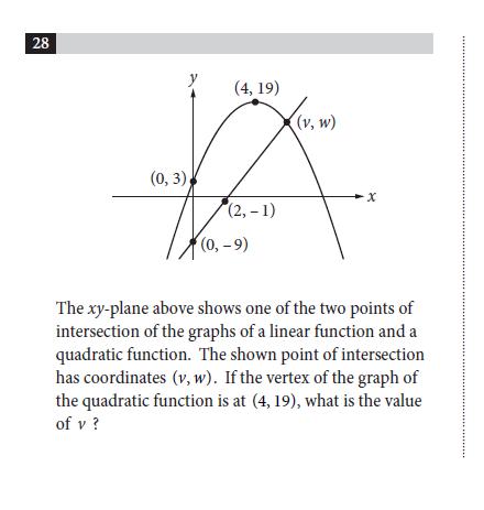 psat math functions kaplan test