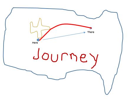 journeysketch