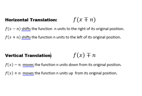 tranformationsshifts